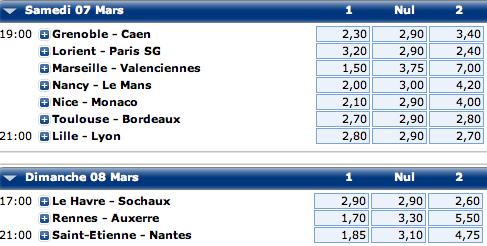 Cotes pour parier sur Toulouse-Bordeaux et la Ligue 1