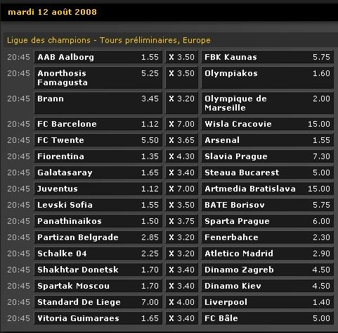Bwin 50 euros bonus Champions League